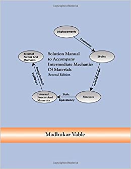 mechanics of engineering materials solution manual